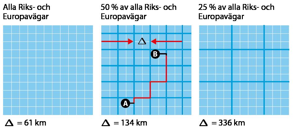 Sverige kvadrat